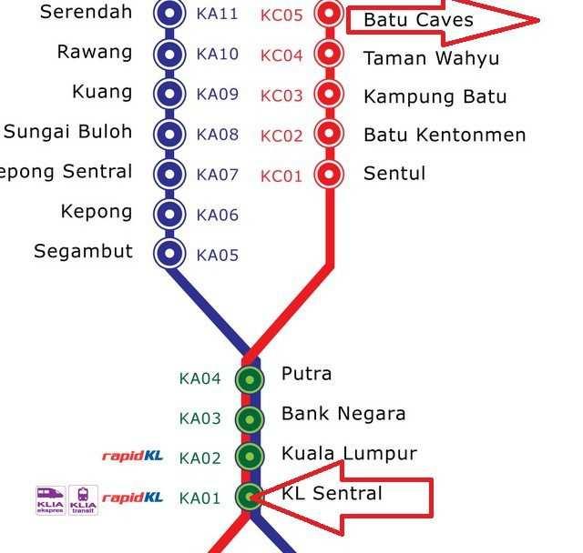 Cómo llegar a Batu Caves desde Kuala Lumpur